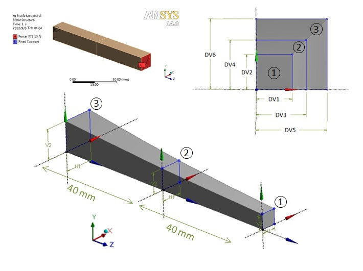 SmartLink for ANSYS Workbench Mechanical